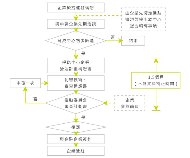 正式版-中文ver3