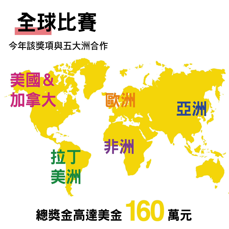 圖解二_大賽全球觸及範圍