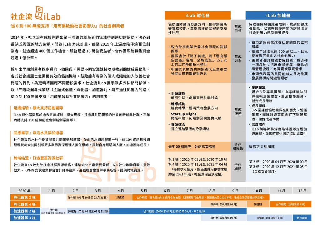 社企流 iLab 育成計畫 DM_內頁