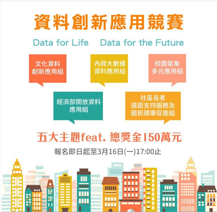 資料創新應用競賽EDM